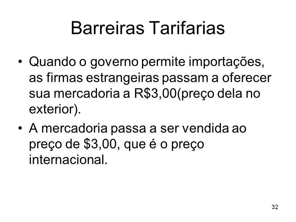 32 Barreiras Tarifarias Quando o governo permite importações, as firmas estrangeiras passam a oferecer sua mercadoria a R$3,00(preço dela no exterior).