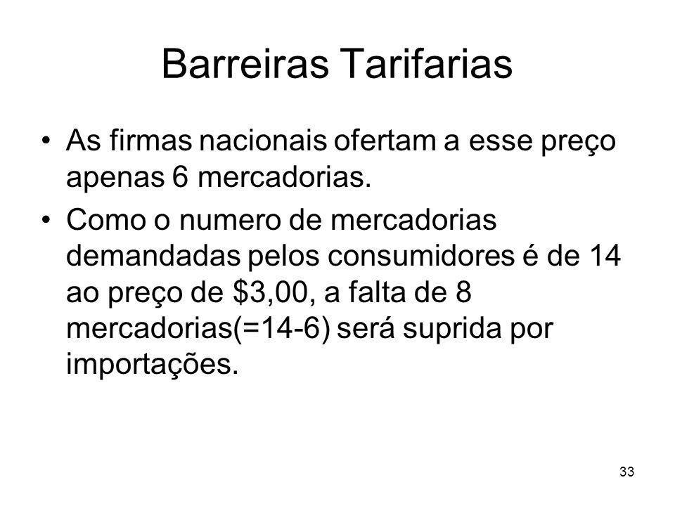 33 Barreiras Tarifarias As firmas nacionais ofertam a esse preço apenas 6 mercadorias.