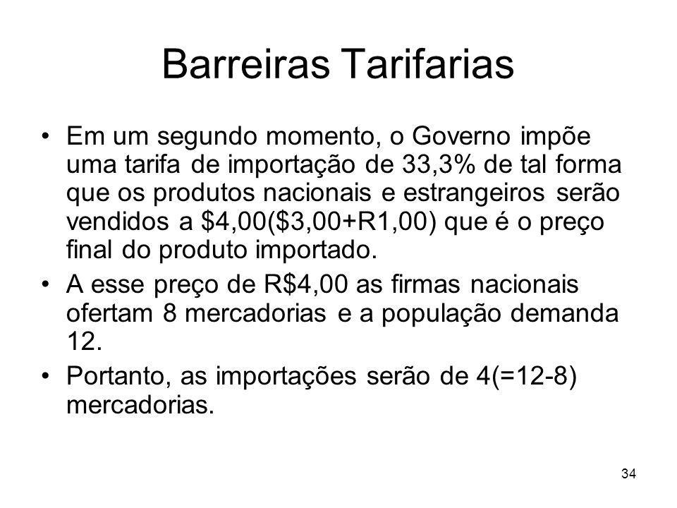 34 Barreiras Tarifarias Em um segundo momento, o Governo impõe uma tarifa de importação de 33,3% de tal forma que os produtos nacionais e estrangeiros serão vendidos a $4,00($3,00+R1,00) que é o preço final do produto importado.
