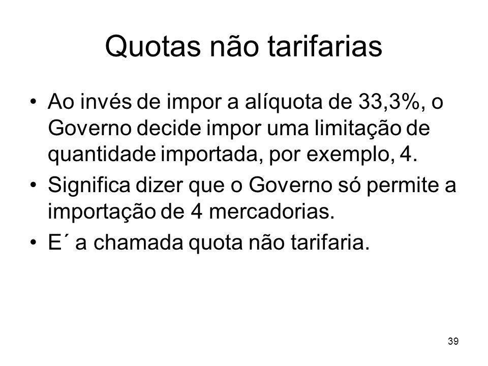 39 Quotas não tarifarias Ao invés de impor a alíquota de 33,3%, o Governo decide impor uma limitação de quantidade importada, por exemplo, 4.