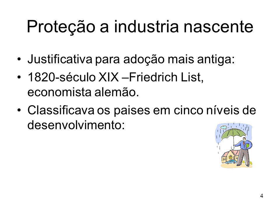 4 Proteção a industria nascente Justificativa para adoção mais antiga: 1820-século XIX –Friedrich List, economista alemão.