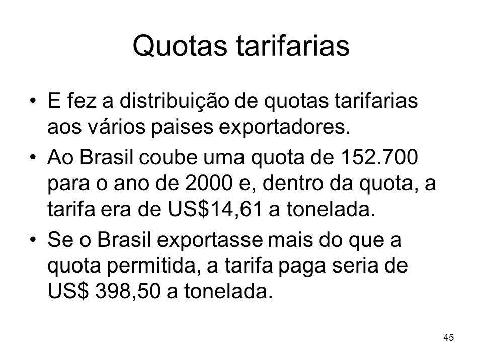 45 Quotas tarifarias E fez a distribuição de quotas tarifarias aos vários paises exportadores.