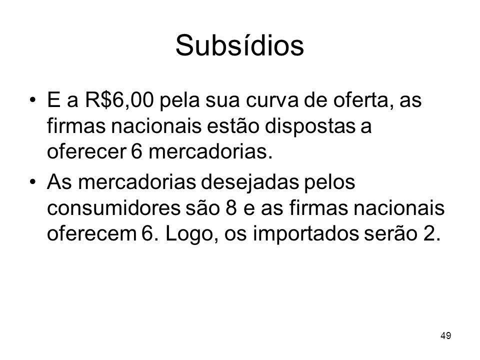 49 Subsídios E a R$6,00 pela sua curva de oferta, as firmas nacionais estão dispostas a oferecer 6 mercadorias.
