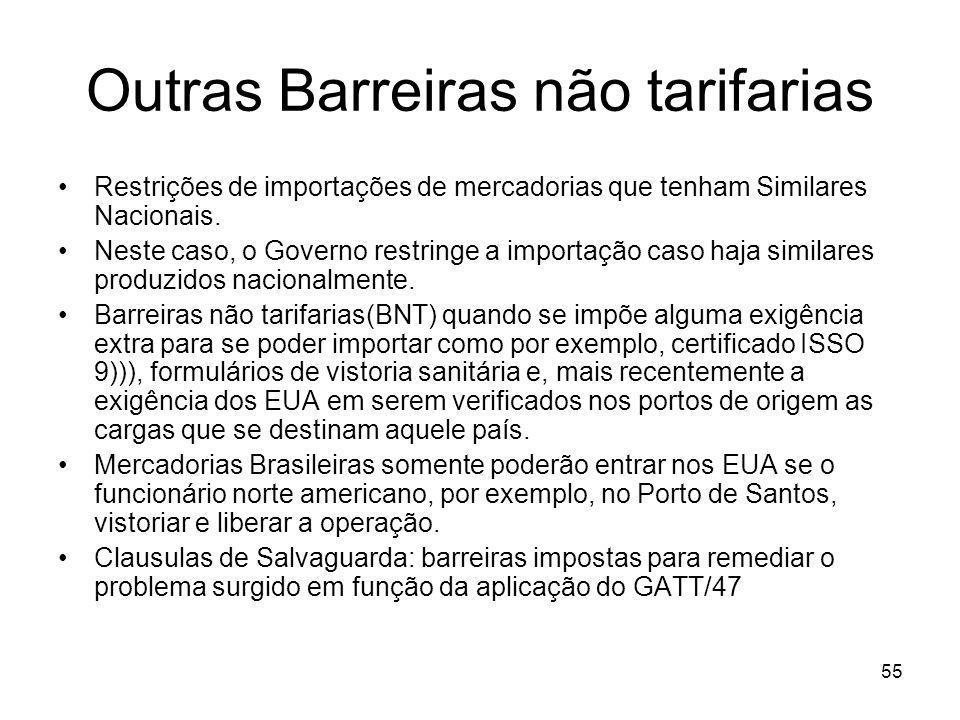 55 Outras Barreiras não tarifarias Restrições de importações de mercadorias que tenham Similares Nacionais.