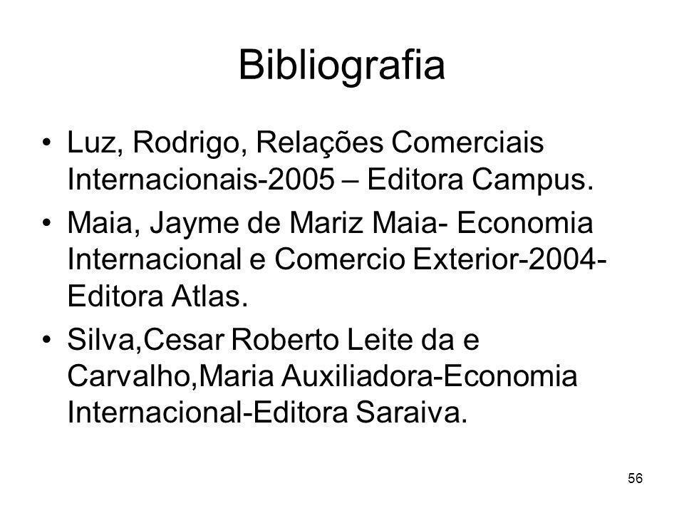 56 Bibliografia Luz, Rodrigo, Relações Comerciais Internacionais-2005 – Editora Campus.
