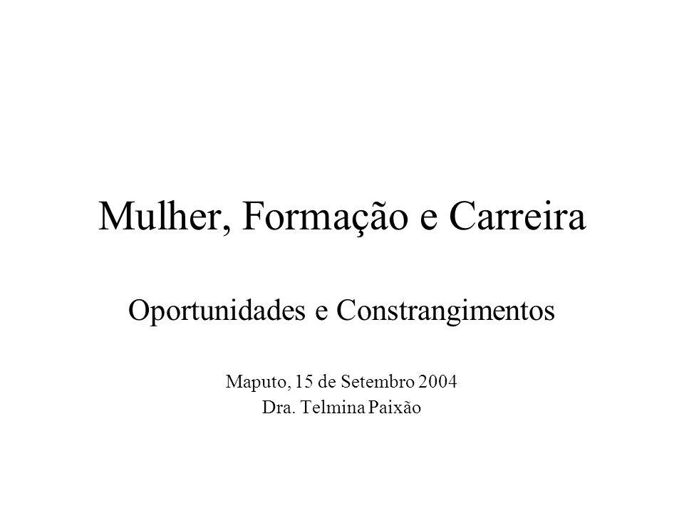 Mulher, Formação e Carreira Oportunidades e Constrangimentos Maputo, 15 de Setembro 2004 Dra. Telmina Paixão