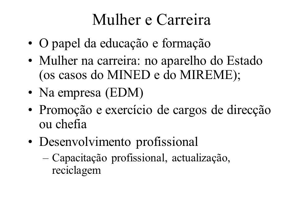 Mulher e Carreira O papel da educação e formação Mulher na carreira: no aparelho do Estado (os casos do MINED e do MIREME); Na empresa (EDM) Promoção