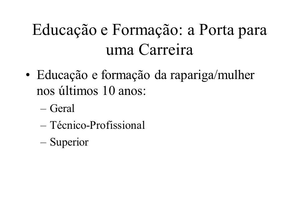 Educação e Formação: a Porta para uma Carreira Educação e formação da rapariga/mulher nos últimos 10 anos: –Geral –Técnico-Profissional –Superior