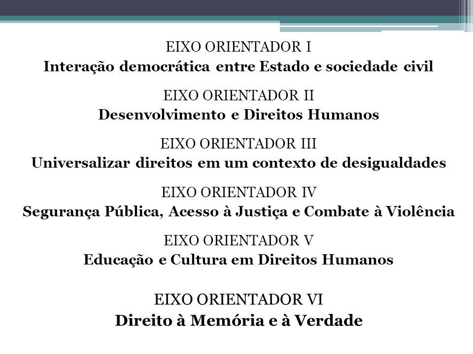 EIXO ORIENTADOR I Interação democrática entre Estado e sociedade civil EIXO ORIENTADOR II Desenvolvimento e Direitos Humanos EIXO ORIENTADOR III Unive