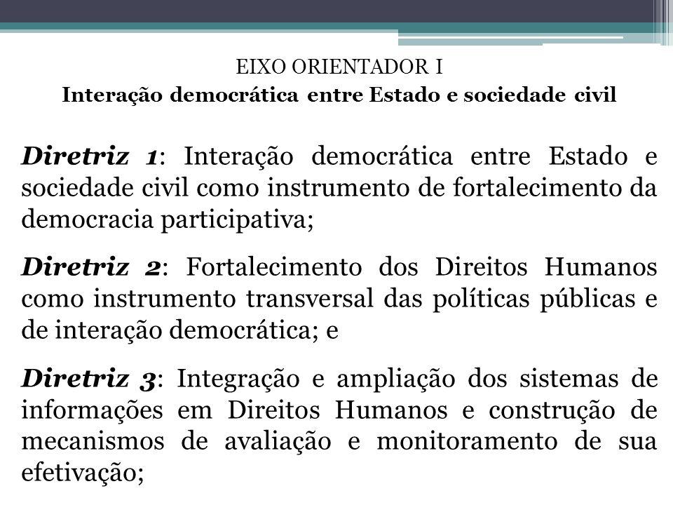EIXO ORIENTADOR I Interação democrática entre Estado e sociedade civil Diretriz 1: Interação democrática entre Estado e sociedade civil como instrumen
