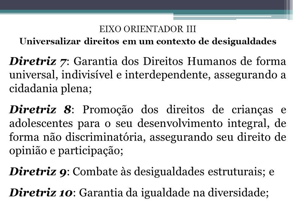 EIXO ORIENTADOR III Universalizar direitos em um contexto de desigualdades Diretriz 7: Garantia dos Direitos Humanos de forma universal, indivisível e