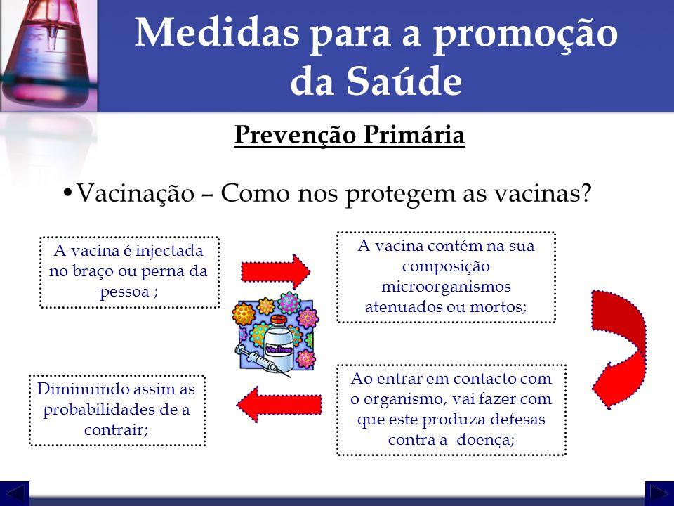 Medidas para a promoção da Saúde Prevenção Primária Vacinação – Como nos protegem as vacinas? A vacina é injectada no braço ou perna da pessoa ; A vac