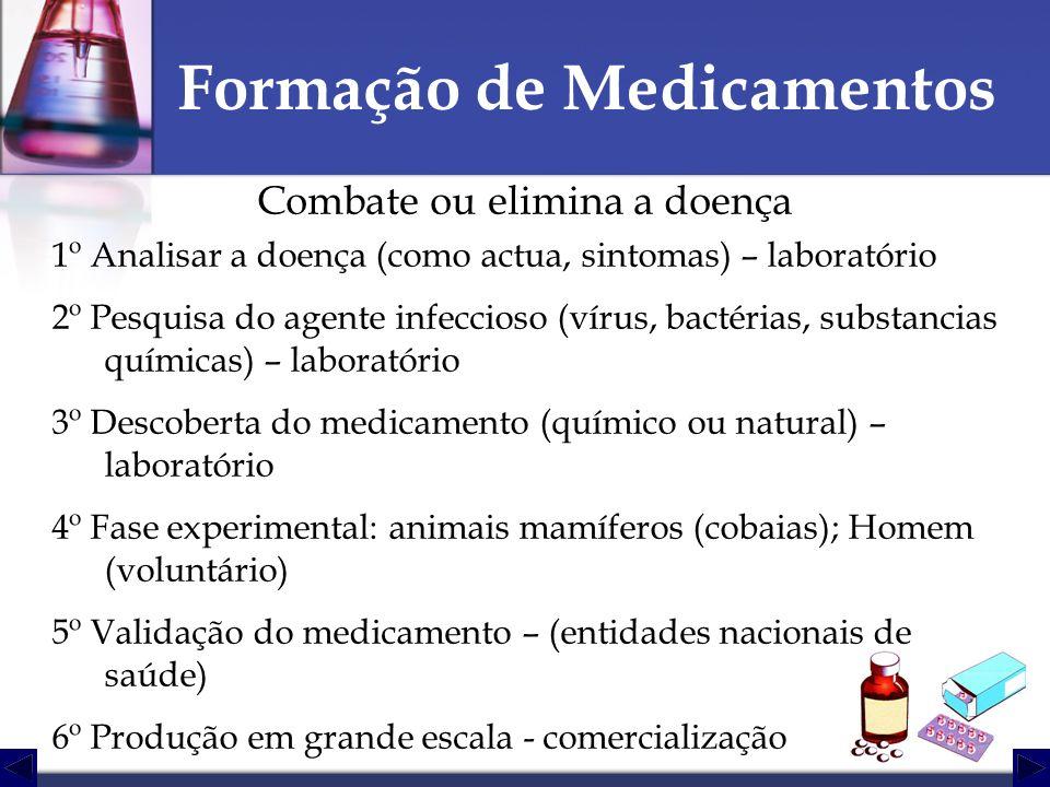 Formação de Medicamentos Combate ou elimina a doença 1º Analisar a doença (como actua, sintomas) – laboratório 2º Pesquisa do agente infeccioso (vírus