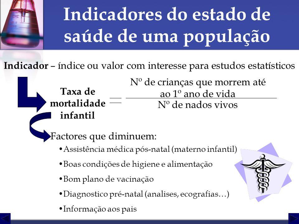 Indicadores do estado de saúde de uma população Indicador – índice ou valor com interesse para estudos estatísticos Taxa de mortalidade infantil Nº de