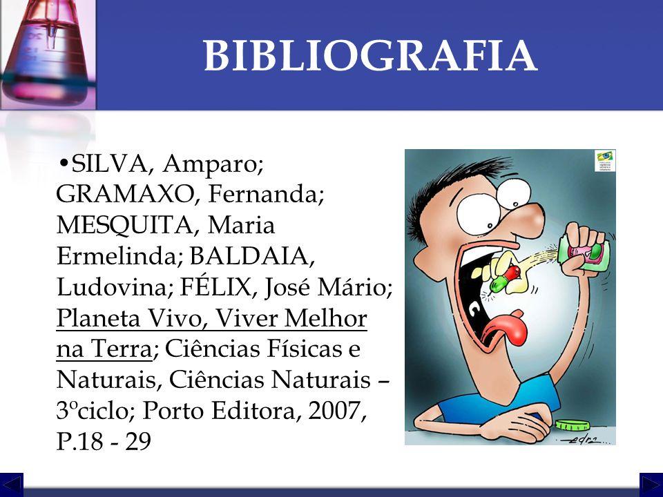 BIBLIOGRAFIA SILVA, Amparo; GRAMAXO, Fernanda; MESQUITA, Maria Ermelinda; BALDAIA, Ludovina; FÉLIX, José Mário; Planeta Vivo, Viver Melhor na Terra; C