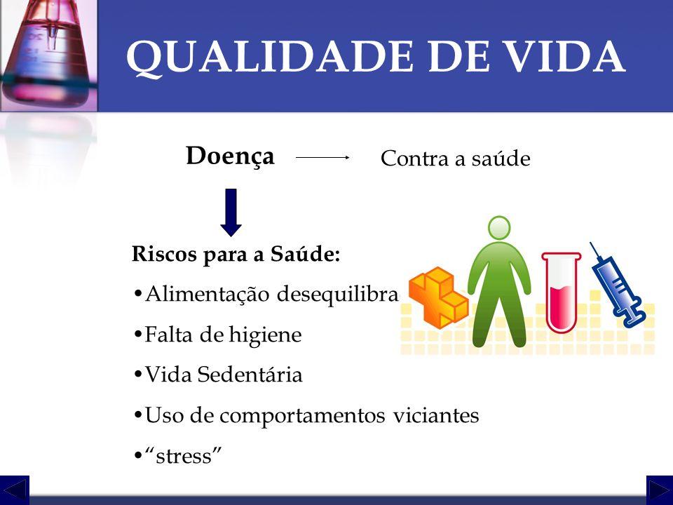 QUALIDADE DE VIDA Doença Riscos para a Saúde: Alimentação desequilibrada Falta de higiene Vida Sedentária Uso de comportamentos viciantes stress Contr