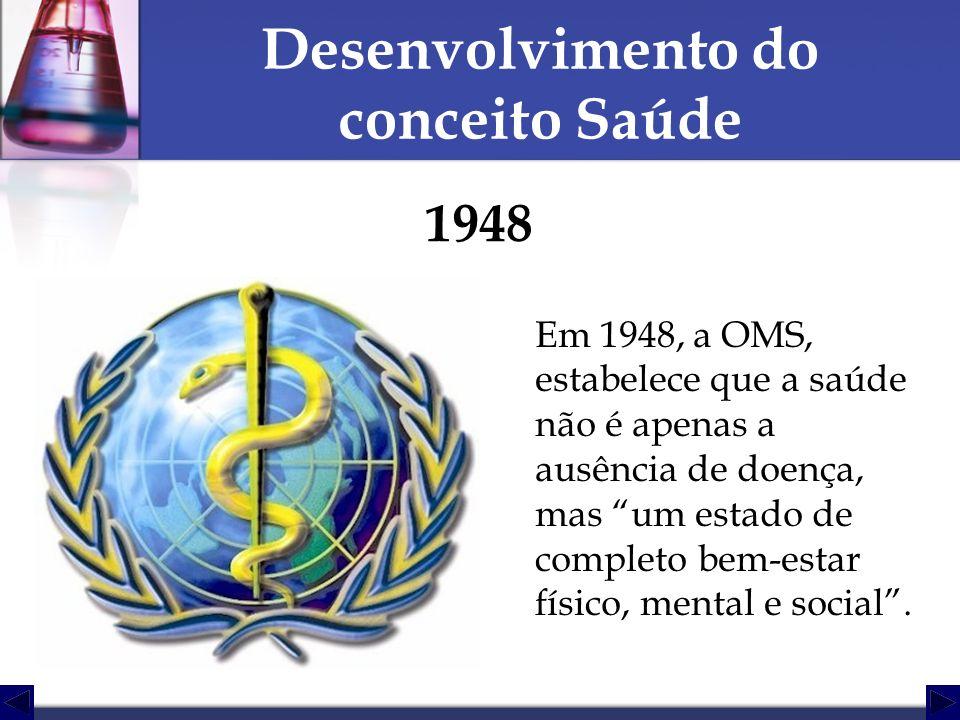 1948 Em 1948, a OMS, estabelece que a saúde não é apenas a ausência de doença, mas um estado de completo bem-estar físico, mental e social.