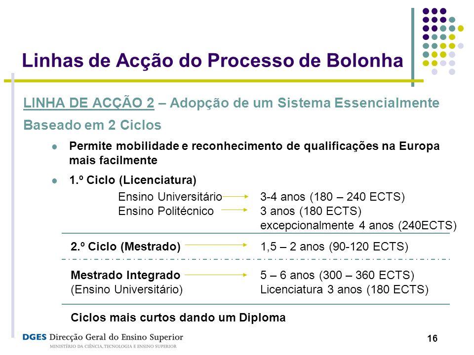 16 Linhas de Acção do Processo de Bolonha LINHA DE ACÇÃO 2 – Adopção de um Sistema Essencialmente Baseado em 2 Ciclos Permite mobilidade e reconhecime