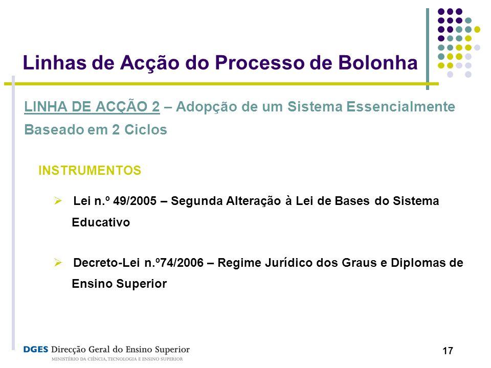 17 Linhas de Acção do Processo de Bolonha LINHA DE ACÇÃO 2 – Adopção de um Sistema Essencialmente Baseado em 2 Ciclos INSTRUMENTOS Lei n.º 49/2005 – S