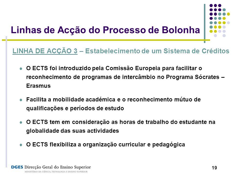 19 Linhas de Acção do Processo de Bolonha LINHA DE ACÇÃO 3 – Estabelecimento de um Sistema de Créditos O ECTS foi introduzido pela Comissão Europeia p