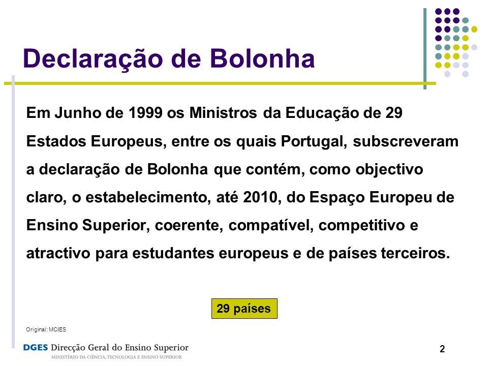 2 Declaração de Bolonha Em Junho de 1999 os Ministros da Educação de 29 Estados Europeus, entre os quais Portugal, subscreveram a declaração de Bolonh