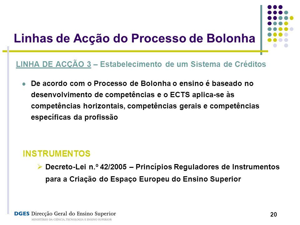 20 Linhas de Acção do Processo de Bolonha LINHA DE ACÇÃO 3 – Estabelecimento de um Sistema de Créditos De acordo com o Processo de Bolonha o ensino é