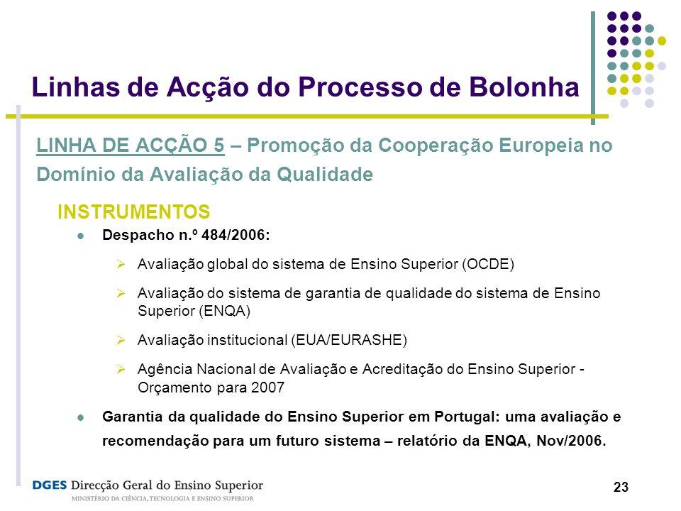 23 Linhas de Acção do Processo de Bolonha LINHA DE ACÇÃO 5 – Promoção da Cooperação Europeia no Domínio da Avaliação da Qualidade INSTRUMENTOS Despach