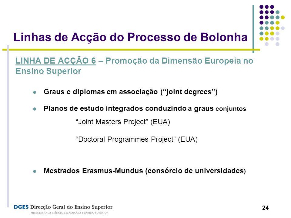 24 Linhas de Acção do Processo de Bolonha LINHA DE ACÇÃO 6 – Promoção da Dimensão Europeia no Ensino Superior Graus e diplomas em associação (joint de