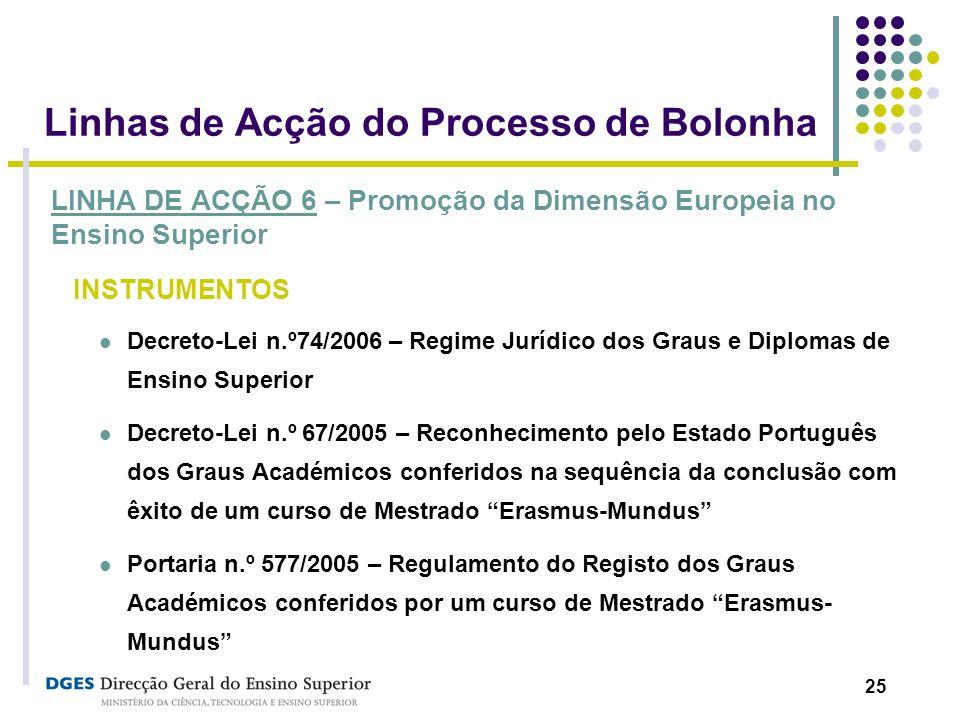 25 Linhas de Acção do Processo de Bolonha LINHA DE ACÇÃO 6 – Promoção da Dimensão Europeia no Ensino Superior INSTRUMENTOS Decreto-Lei n.º74/2006 – Re