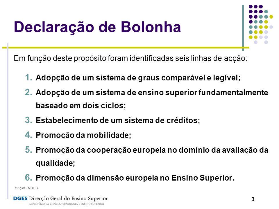 3 Declaração de Bolonha Em função deste propósito foram identificadas seis linhas de acção: 1. Adopção de um sistema de graus comparável e legível; 2.