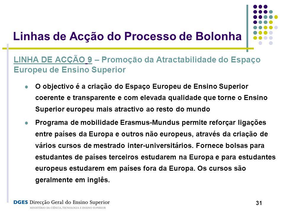 31 Linhas de Acção do Processo de Bolonha LINHA DE ACÇÃO 9 – Promoção da Atractabilidade do Espaço Europeu de Ensino Superior O objectivo é a criação