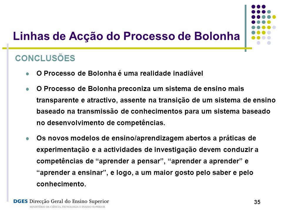 35 Linhas de Acção do Processo de Bolonha CONCLUSÕES O Processo de Bolonha é uma realidade inadiável O Processo de Bolonha preconiza um sistema de ens