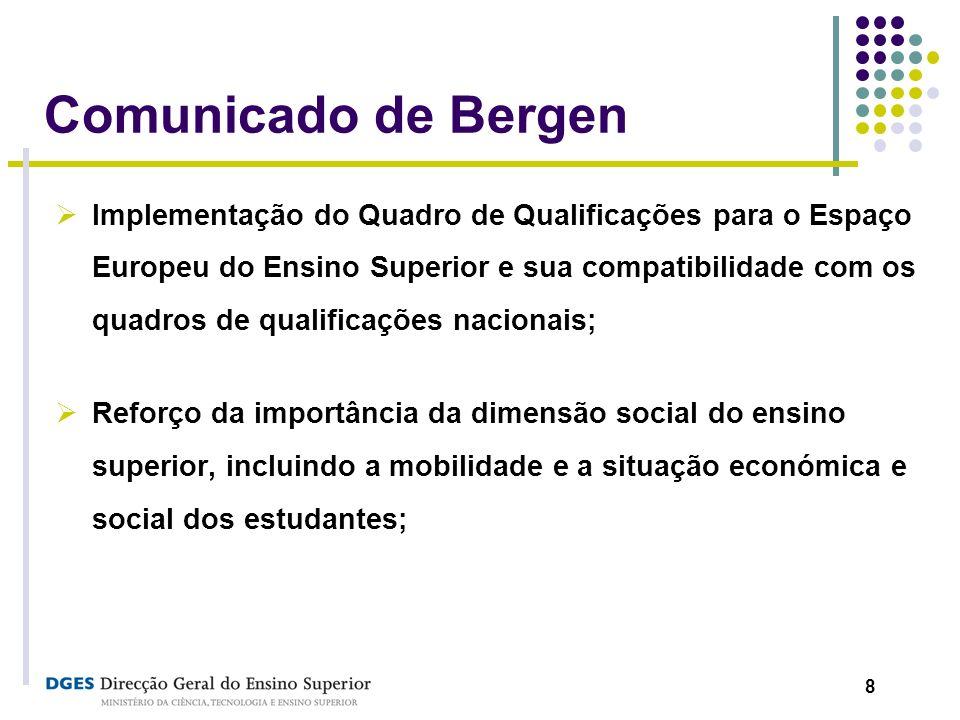 8 Comunicado de Bergen Implementação do Quadro de Qualificações para o Espaço Europeu do Ensino Superior e sua compatibilidade com os quadros de quali