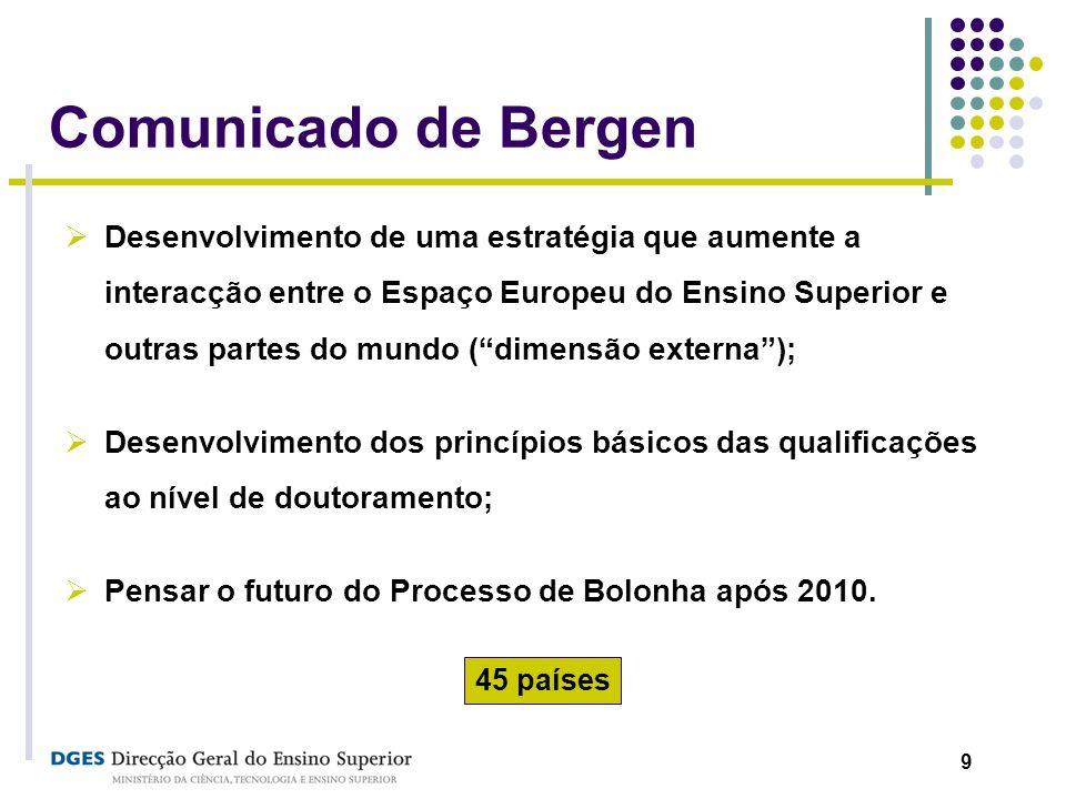 9 Comunicado de Bergen Desenvolvimento de uma estratégia que aumente a interacção entre o Espaço Europeu do Ensino Superior e outras partes do mundo (