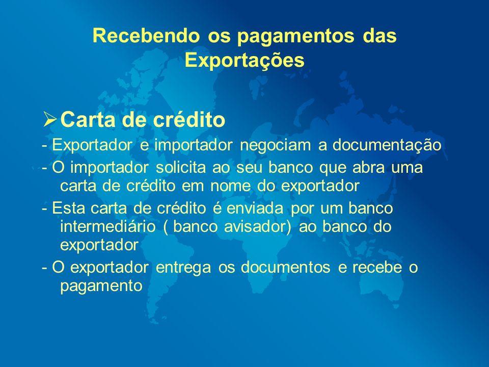 Recebendo os pagamentos das Exportações Carta de crédito - Exportador e importador negociam a documentação - O importador solicita ao seu banco que ab