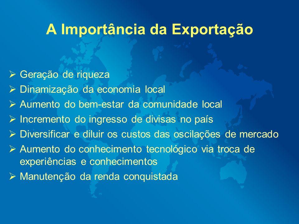 A Importância da Exportação Geração de riqueza Dinamização da economia local Aumento do bem-estar da comunidade local Incremento do ingresso de divisa