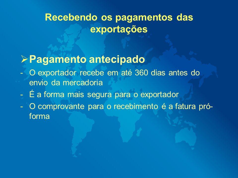 Recebendo os pagamentos das exportações Pagamento antecipado -O exportador recebe em até 360 dias antes do envio da mercadoria -É a forma mais segura