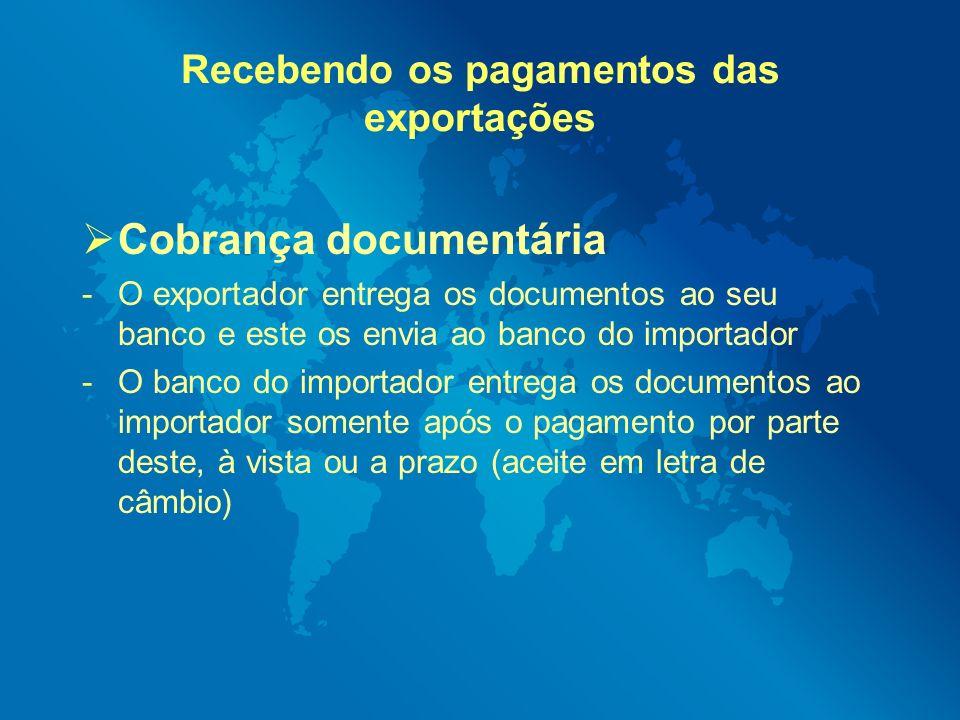 Recebendo os pagamentos das exportações Cobrança documentária -O exportador entrega os documentos ao seu banco e este os envia ao banco do importador