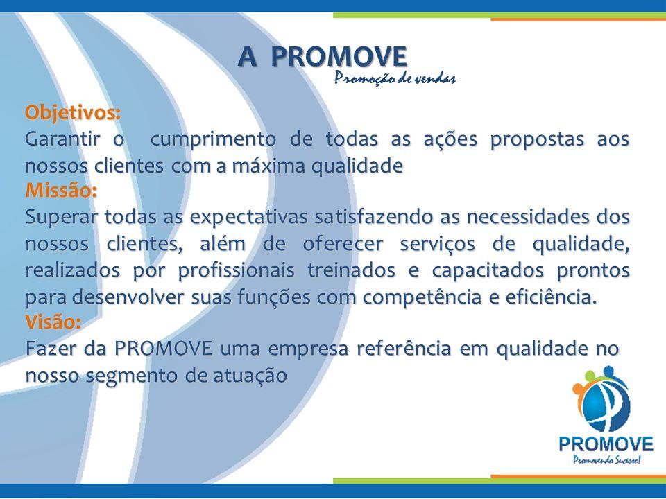 A PROMOVE Objetivos: Garantir o cumprimento de todas as ações propostas aos nossos clientes com a máxima qualidade Missão: Superar todas as expectativ
