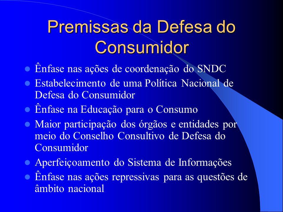 Premissas da Defesa do Consumidor Ênfase nas ações de coordenação do SNDC Estabelecimento de uma Política Nacional de Defesa do Consumidor Ênfase na E