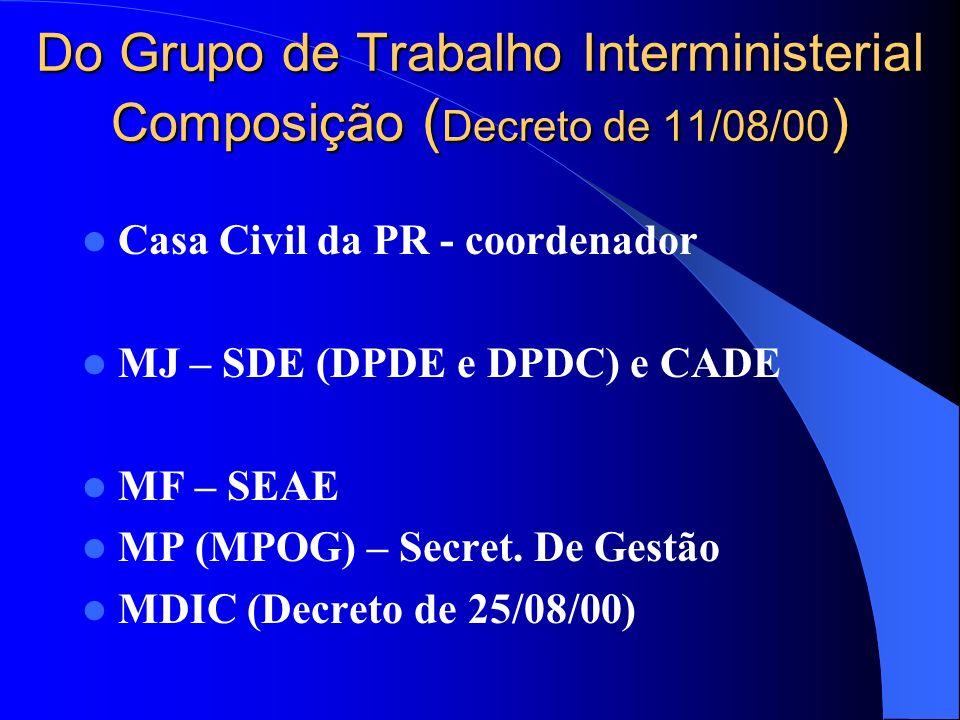 Do Grupo de Trabalho Interministerial Composição ( Decreto de 11/08/00 ) Casa Civil da PR - coordenador MJ – SDE (DPDE e DPDC) e CADE MF – SEAE MP (MP