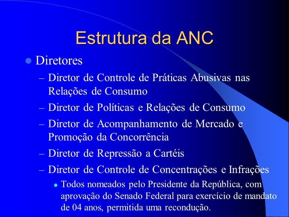 Estrutura da ANC Diretores – Diretor de Controle de Práticas Abusivas nas Relações de Consumo – Diretor de Políticas e Relações de Consumo – Diretor d