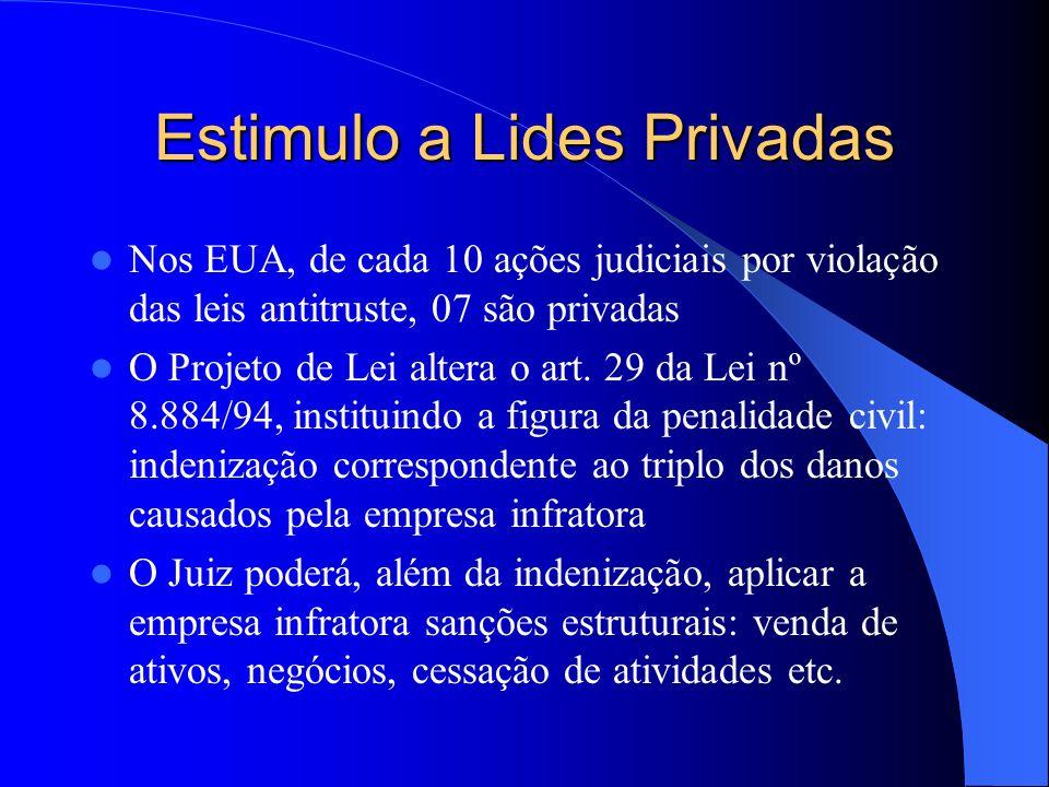 Estimulo a Lides Privadas Nos EUA, de cada 10 ações judiciais por violação das leis antitruste, 07 são privadas O Projeto de Lei altera o art. 29 da L