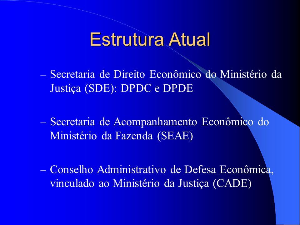 Estrutura Atual – Secretaria de Direito Econômico do Ministério da Justiça (SDE): DPDC e DPDE – Secretaria de Acompanhamento Econômico do Ministério d