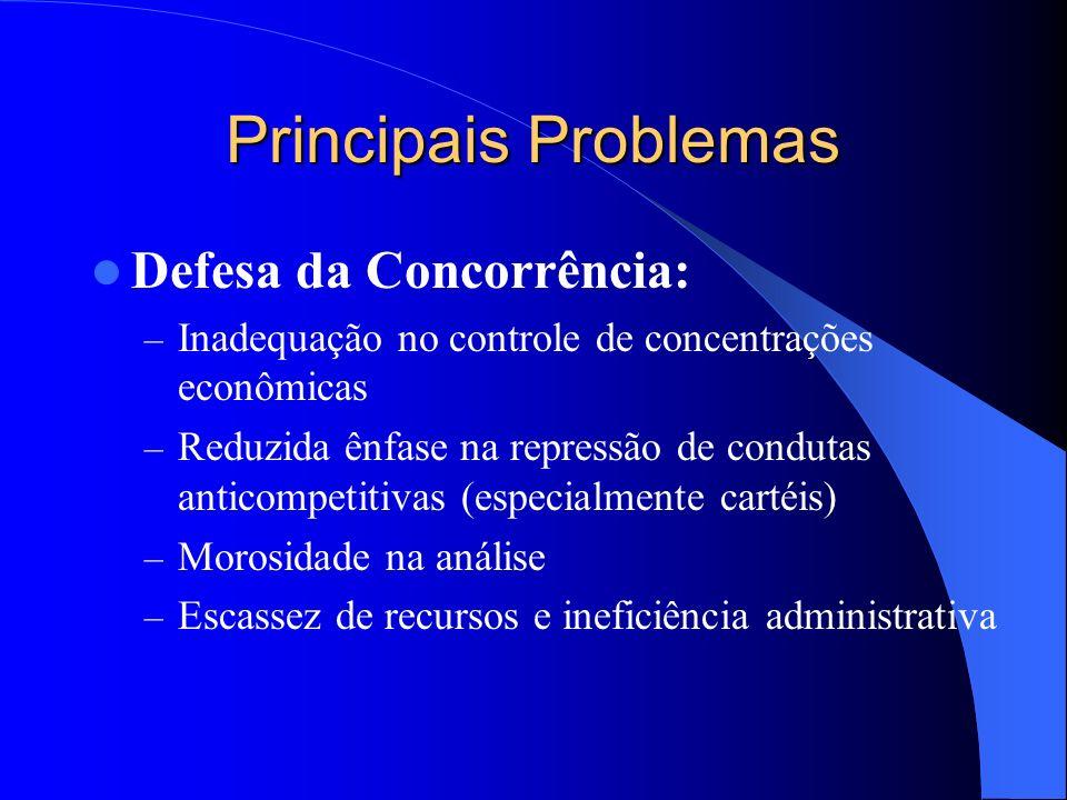 Principais Problemas Defesa da Concorrência: – Inadequação no controle de concentrações econômicas – Reduzida ênfase na repressão de condutas anticomp