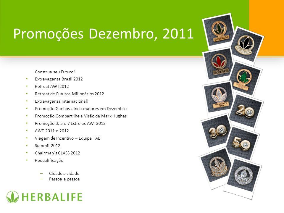 Aproveite as promoções de Dezembro para fortalecer o seu negócio Herbalife! PROMOÇÕES ESPECIAIS