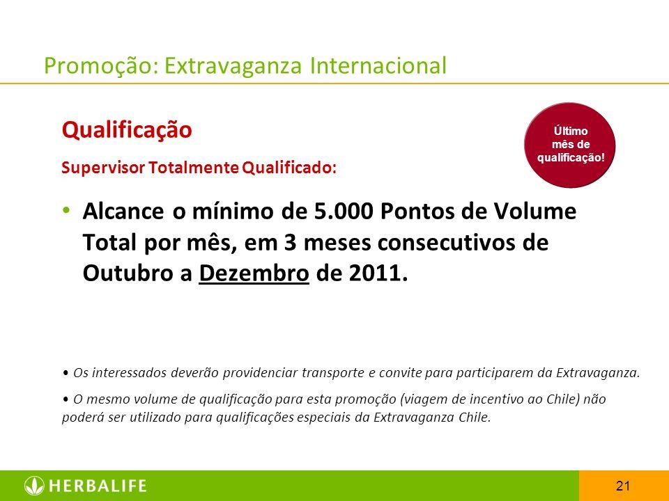 21 Promoção: Extravaganza Internacional Qualificação Supervisor Totalmente Qualificado: Alcance o mínimo de 5.000 Pontos de Volume Total por mês, em 3