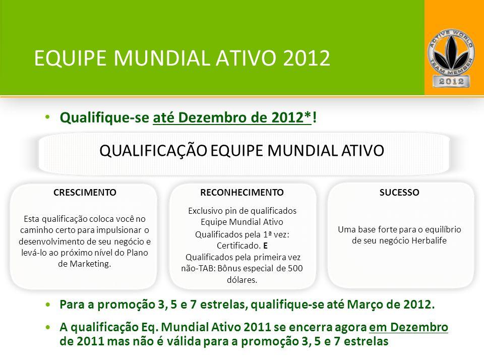 EQUIPE MUNDIAL ATIVO 2012 Qualifique-se até Dezembro de 2012*! Para a promoção 3, 5 e 7 estrelas, qualifique-se até Março de 2012. A qualificação Eq.