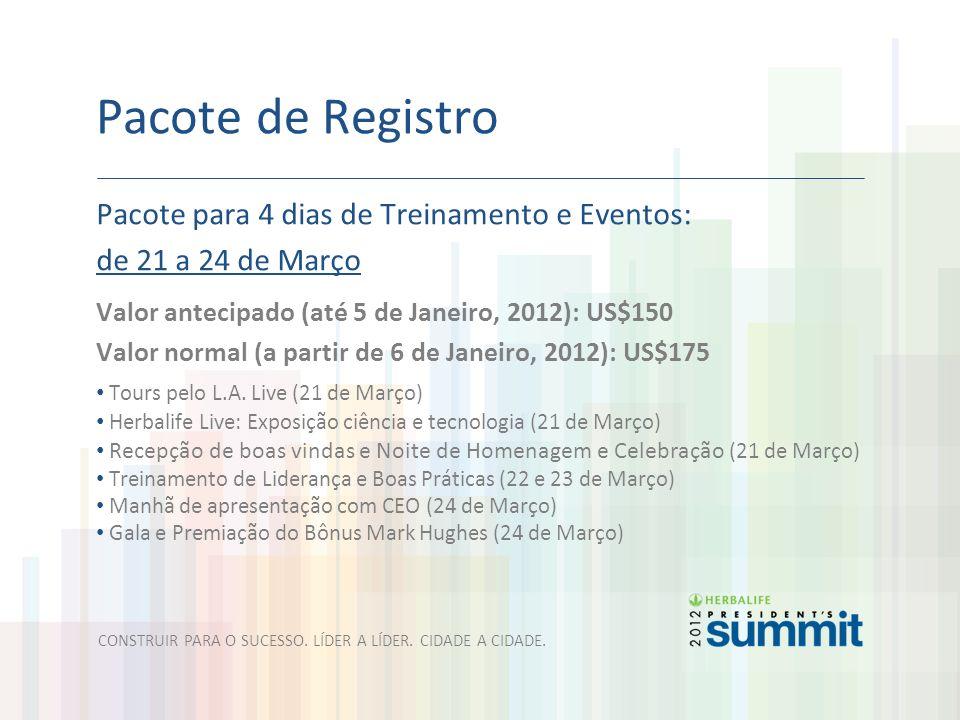 Pacote de Registro Pacote para 4 dias de Treinamento e Eventos: de 21 a 24 de Março Valor antecipado (até 5 de Janeiro, 2012): US$150 Valor normal (a