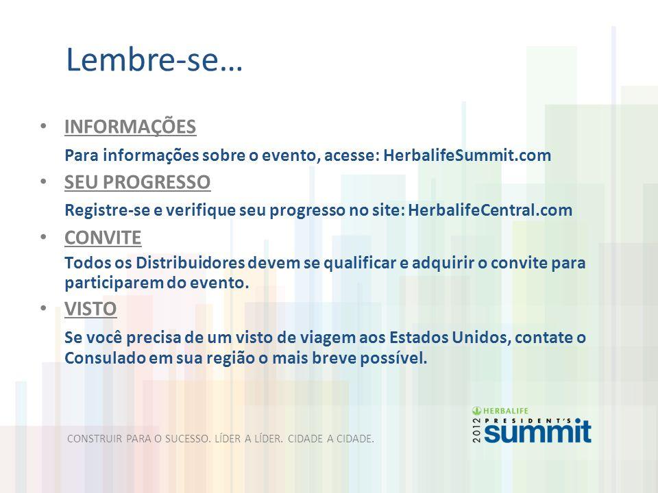 INFORMAÇÕES Para informações sobre o evento, acesse: HerbalifeSummit.com SEU PROGRESSO Registre-se e verifique seu progresso no site: HerbalifeCentral